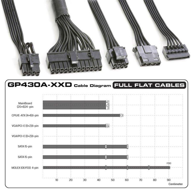 منبع تغذیه کامپیوتر گرین مدل GP430A ESD